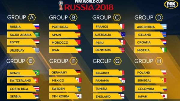 russia 2018 world cup draw winners and losers sports